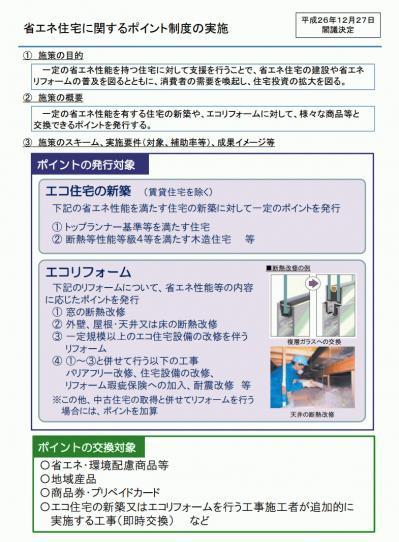 省エネ住宅に関するポイント制度の実施.jpg