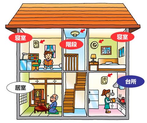https://lixil-reformshop.jp/shop/SP00000439/photos/2b03d47814adbf1d9a0641c456762c4af09f1b17.png