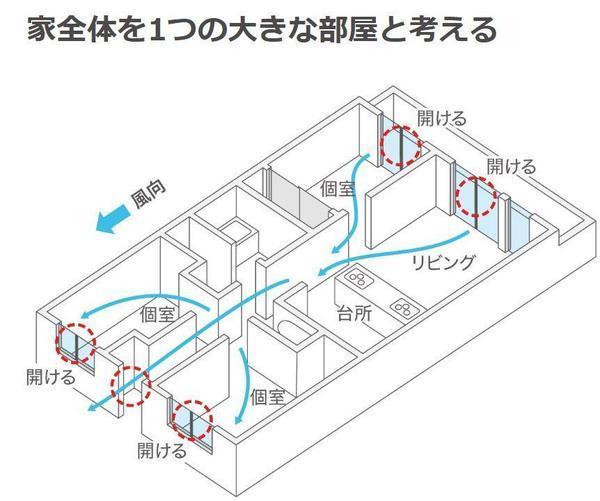 窓扉1.JPG