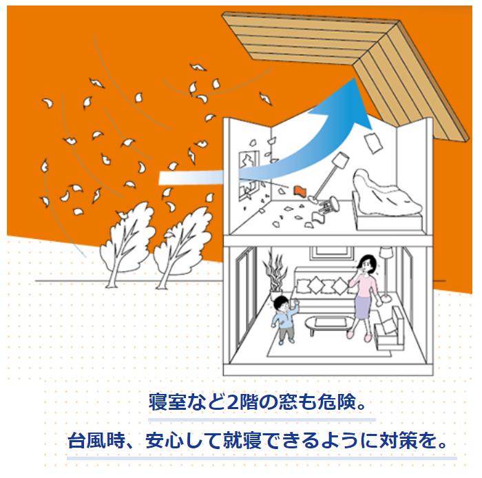 突風.png